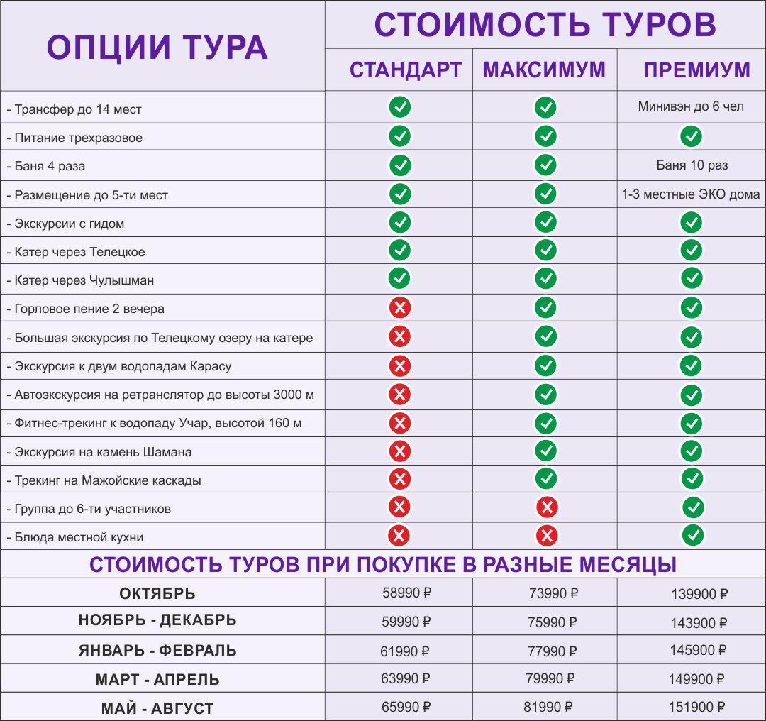 Планета Алтай 13 дн
