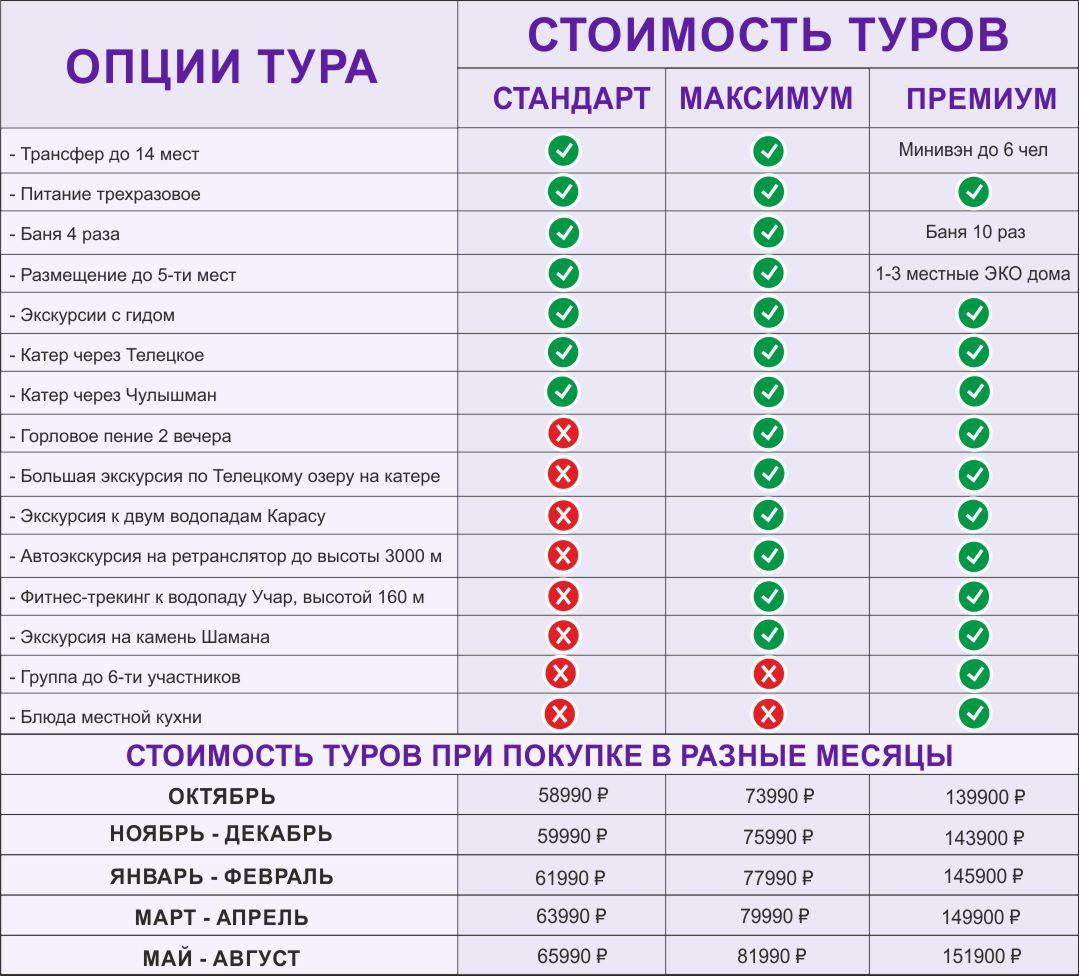 Весь Алтай 13 дн
