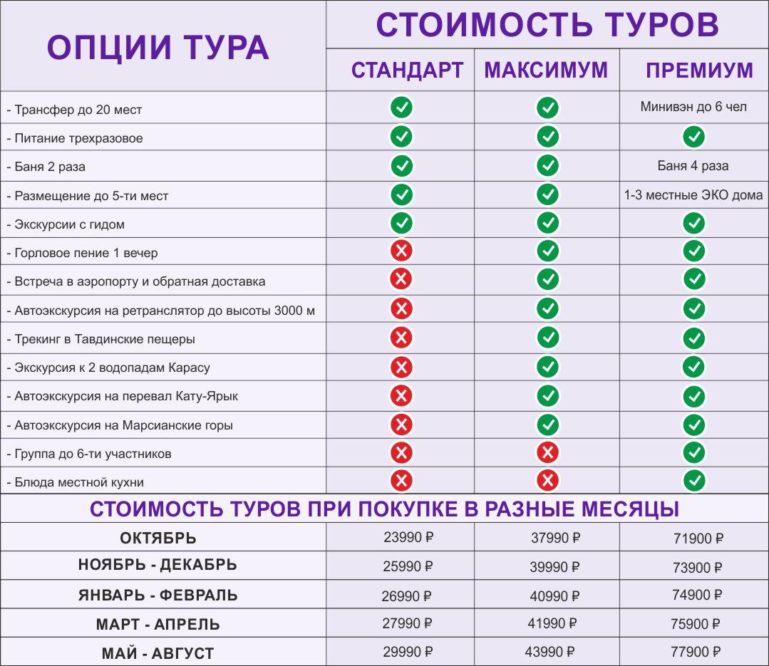 Стоимость туров на Алтай 2020