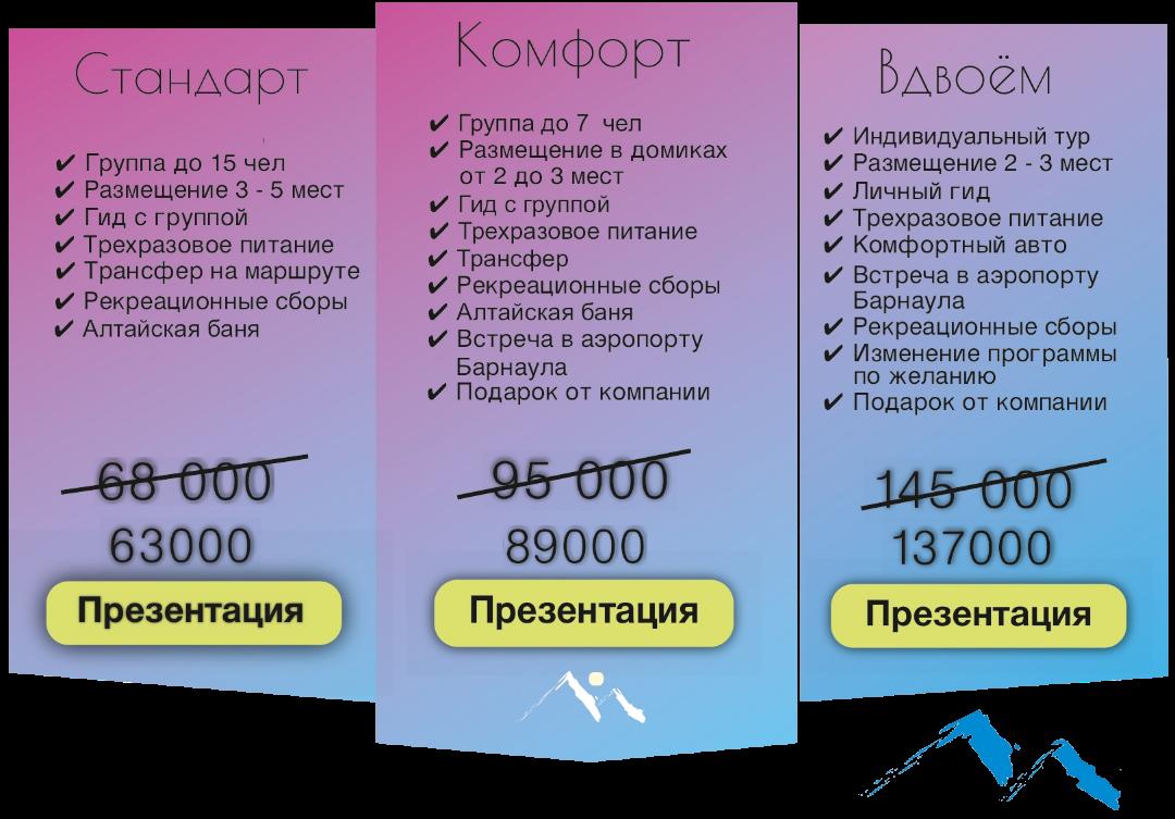 Алтайская Кругосветка_page-0001
